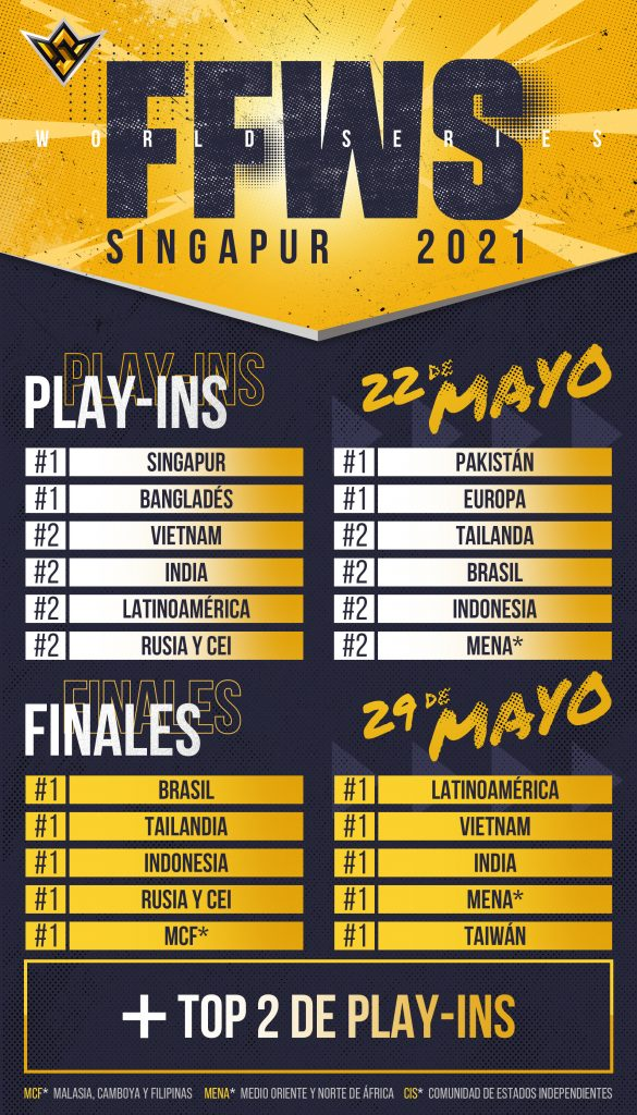 Free Fire World Series 2021 Singapur