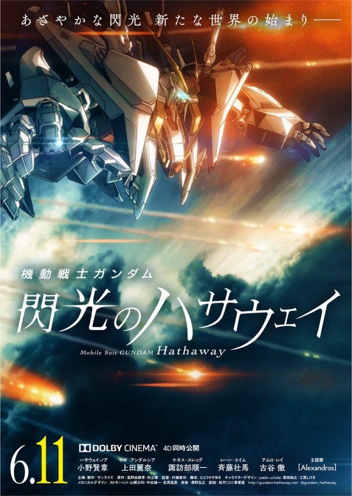 Póster de Gundam
